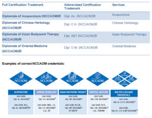 NCCAOM Cert types and trademarks table