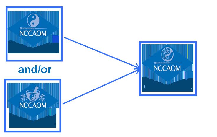 nccaom-certifications