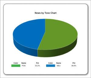June-Campaign-Charts
